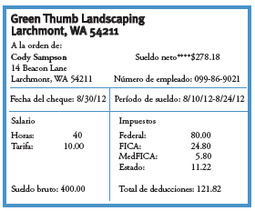 Green Thumb Landscaping accounting chart